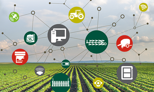 The Future of Smart Farming